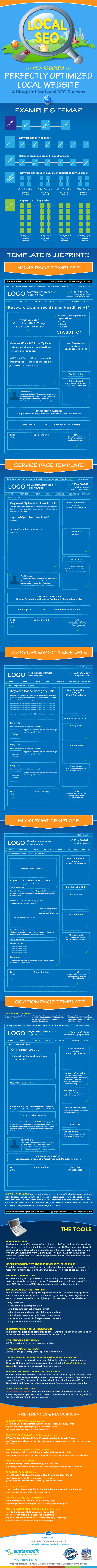 Small-Business-Local-SEO-Template-Blueprint-Infographic